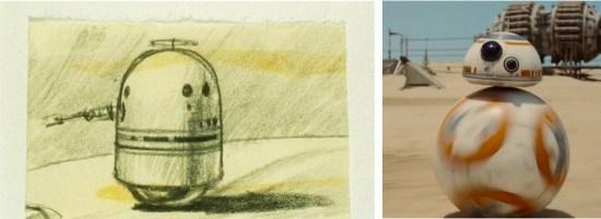 BB-8 se basa en la idea original sobre R2-D2